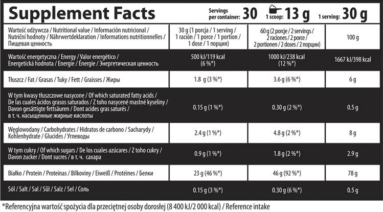 Картинки по запросу Протеин OSTROVIT STANDART WPC80.EU 2.27